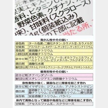 購入前に成分を要チェック/(C)日刊ゲンダイ
