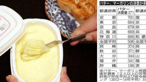 バター、マーガリン好きな京都府民は不健康なのか