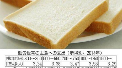 お金持ちは1斤220円以上の食パンを好む
