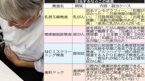 【ABC検査】わずか数ccの採血で胃がんリスクを測定