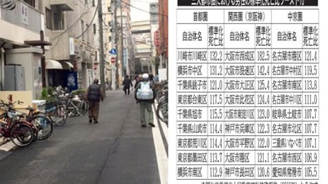 三大都市圏における男性の標準化死亡比ワースト10(右)