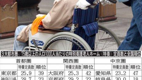 【特別養護老人ホーム】75歳人口1000人当たりで最多は
