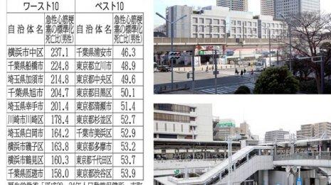 【急性心筋梗塞高死亡リスク】首都圏ワーストは横浜市中区