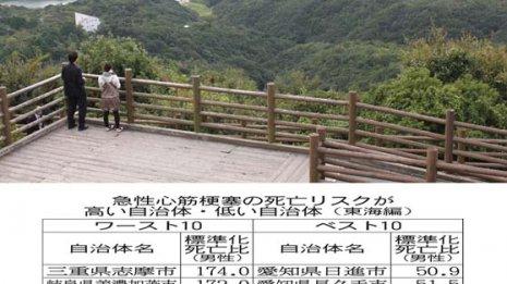 急性心筋梗塞死亡率 東海では三重県が全国平均より2割高い