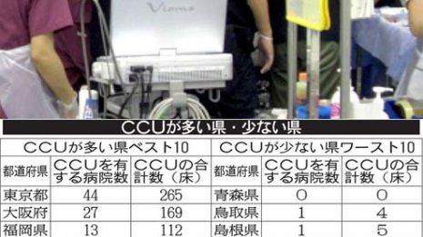 CCUが多い県と少ない県