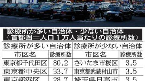 首都圏の診療所格差 埼玉は人口あたりの数が全国一少ない