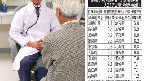 【診療所数 和歌山がトップ 人口1万人当たり11施設