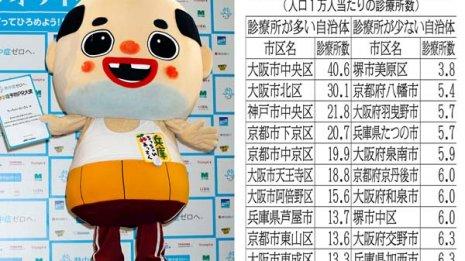 診療所数(関西圏) 生活保護受給者が多い西成区は6位