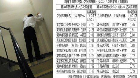 首都圏の精神系医師 最少エリアは埼玉県南部・南西部