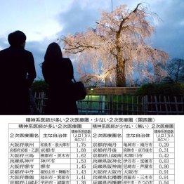 精神系医師の人数 京都は乙訓医療圏で全体の72%を占める