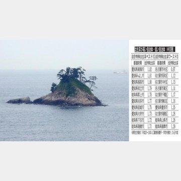 南知多篠島の松島