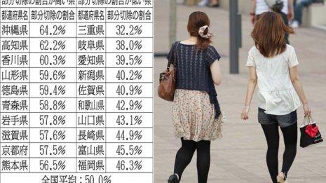 部分切除の割合が高い県・低い県