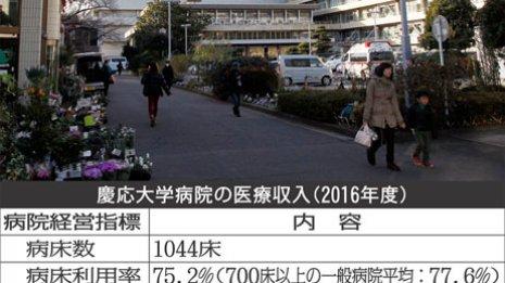 病床利用率75%なのに…慶応病院はなぜ収益力が高いのか
