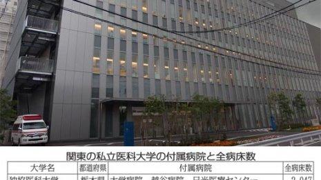 関東の私立医科大は7つ 全病床数最大は埼玉医大の2641床