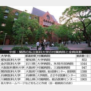 近畿大学(本部キャンパス)