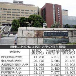 愛知医大病院は1日の外来患者数が2500人超と大健闘