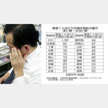 石川県は鹿児島県の2.3倍