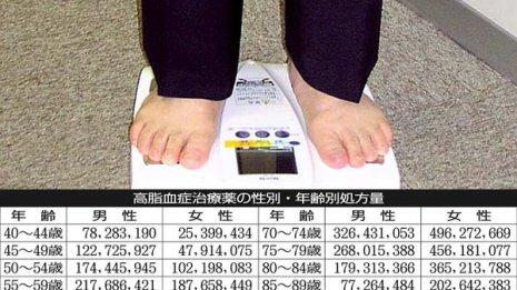 肥満割合と相関する!?