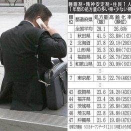 【睡眠剤・精神安定剤】若い住人が多い東京都の使用量が多い理由