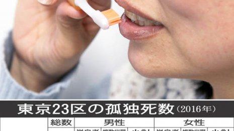 孤独<3>歯磨きや入浴の回数が減ったら要注意