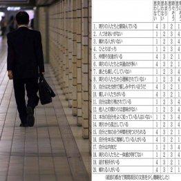 孤独<9>現役世代の「孤独感尺度」平均は男女とも37~40点