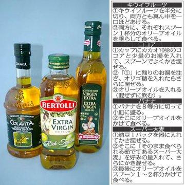 4種のオススメ食材とオリーブオイルの組み合わせ方