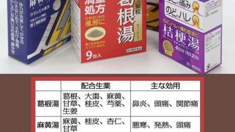 風邪薬の服用法 ベストは「3大漢方から西洋薬へ」