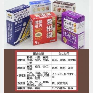 総合感冒薬よりも特化した薬がベター