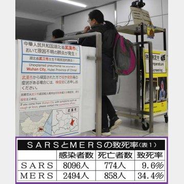 神奈川の30代男性は解熱剤で検疫をパス